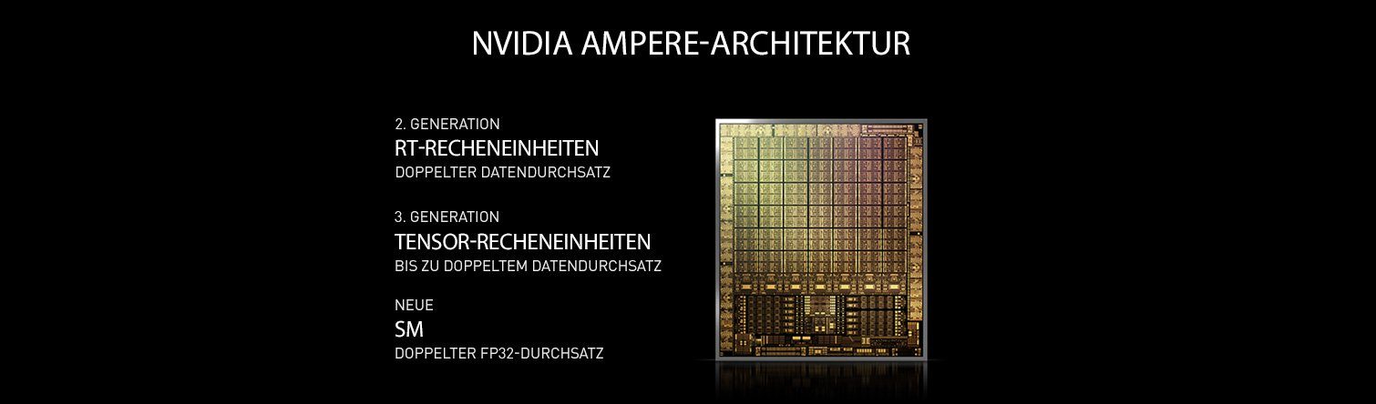 NVIDIA Ampere Architektur mit neuer SM mit doppelter FP32-Durchsatz